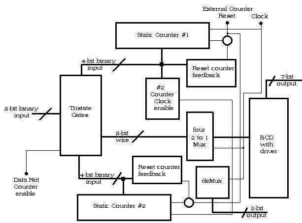 Block Diagram Of Microwave Oven Readingrat Net